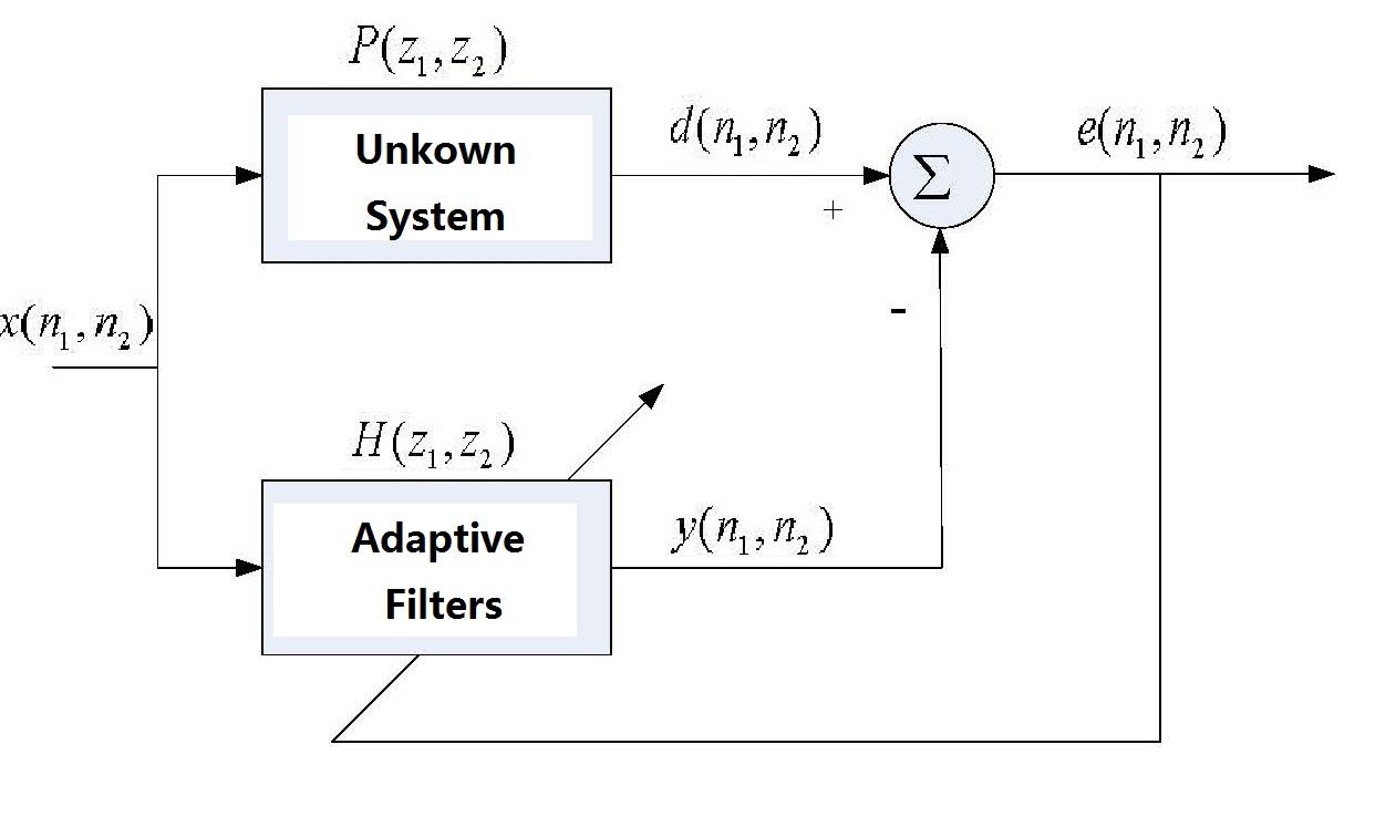 mcclellan transformations for 2d filter example