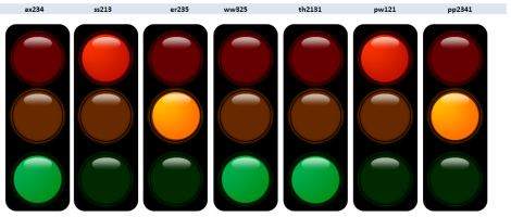 example of traffic light system lunch