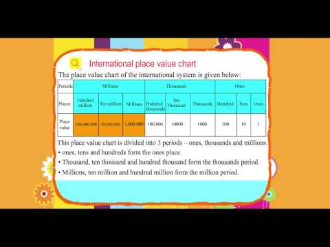 international place value chart with example