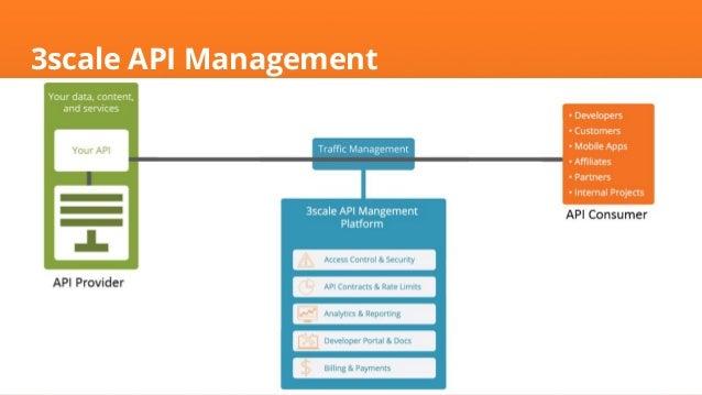 aws api gateway custom authorizer example