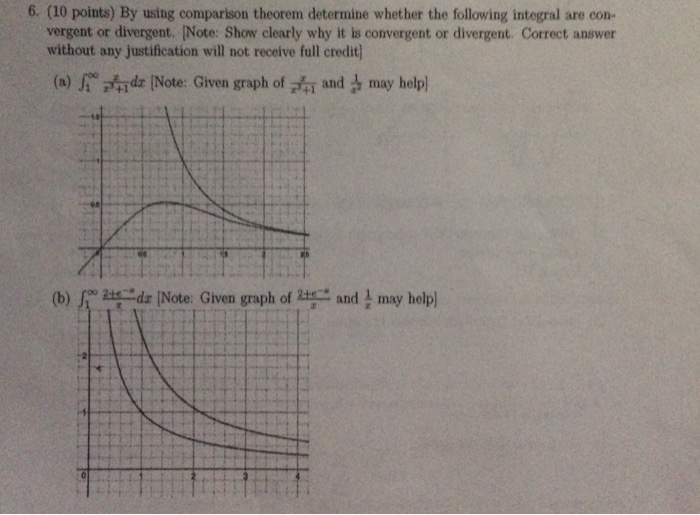example of convergent question and divergent questions