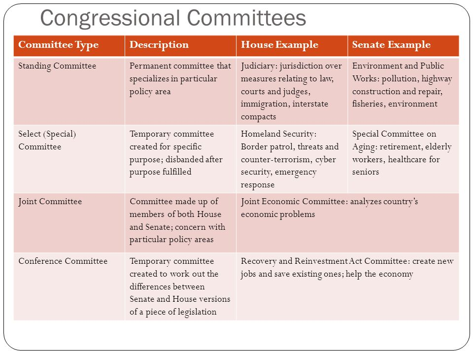 example of ad hoc committee