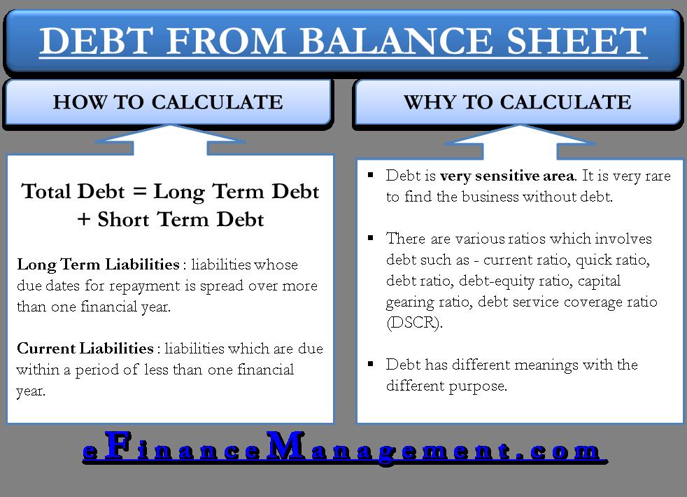 ratio analysis example balance sheet
