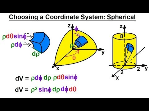 example of spherical coordinate system