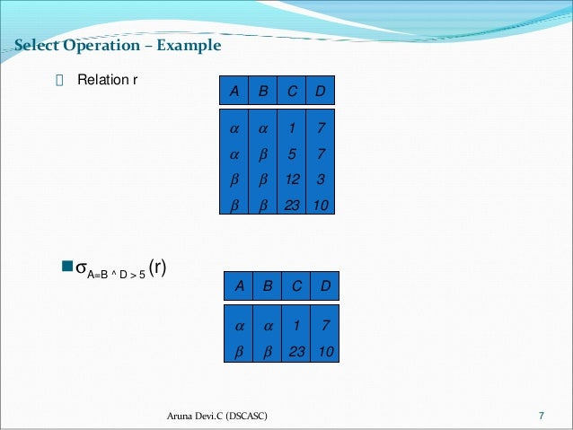 relational algebra queries example in dbms