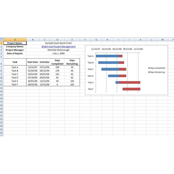 example of gantt chart for final year project