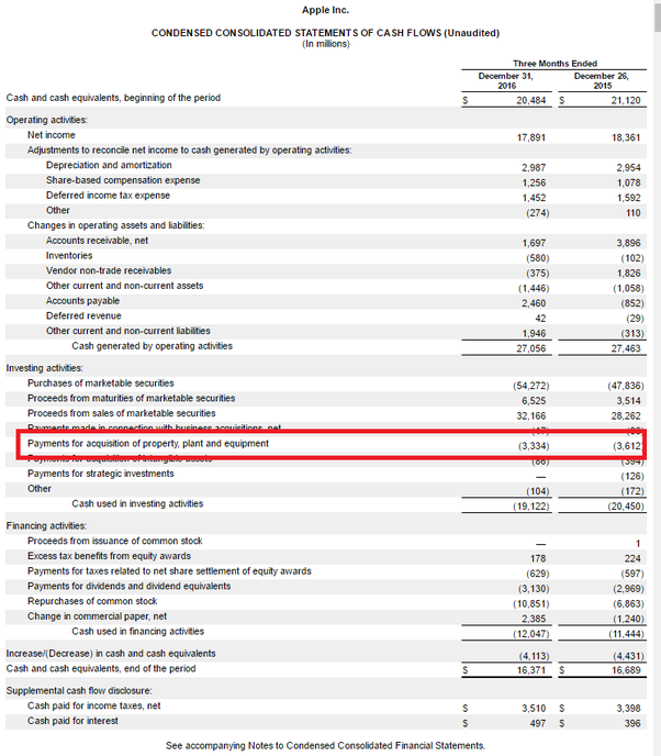 accumulated depreciation t account example