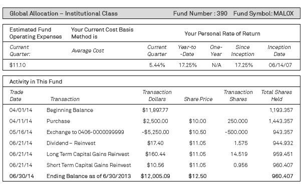 cash flow hedge reserve example