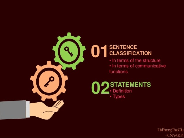 compound complex sentence definition example