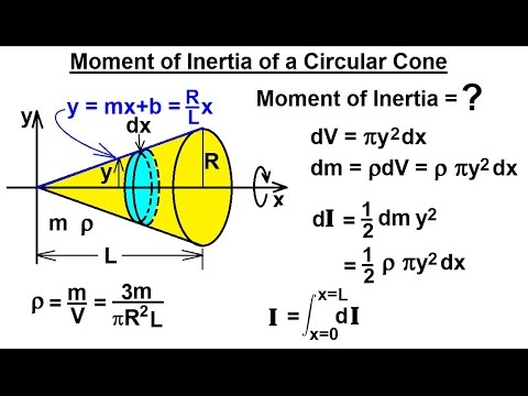 which of the following is an example of inertia