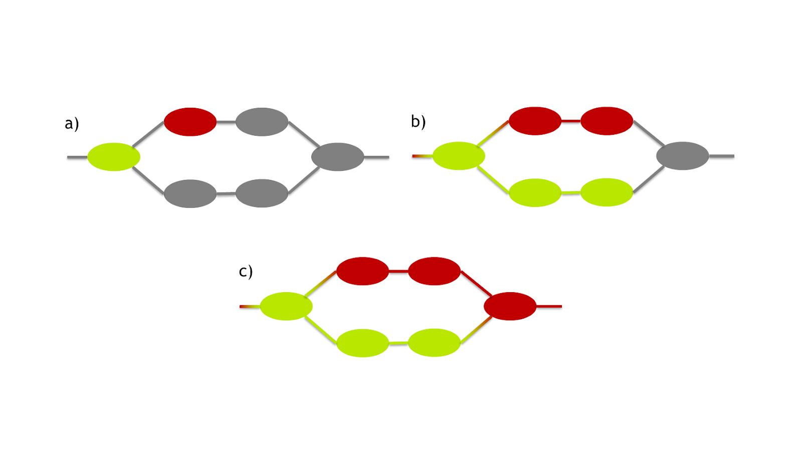 dynamic_cast operator c++ example