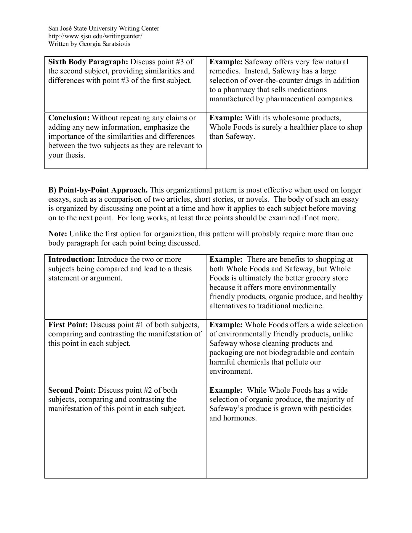 writing a compare and contrast essay example
