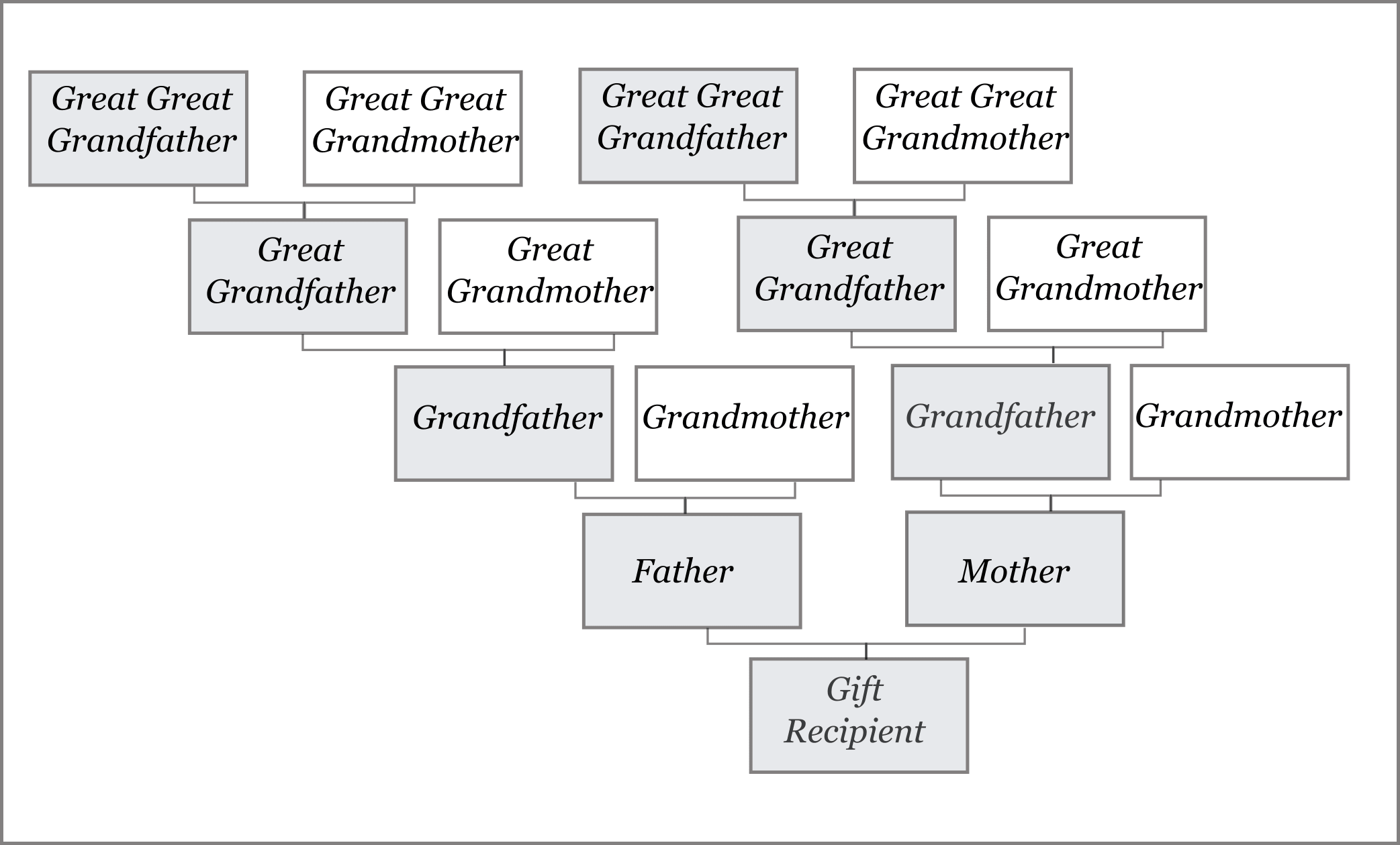 what is family name example