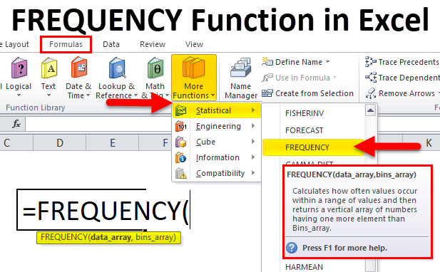 frequency distribution table example excel