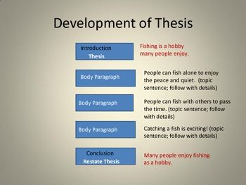 example of general objectives in thesis