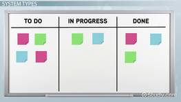 example of agile unified process