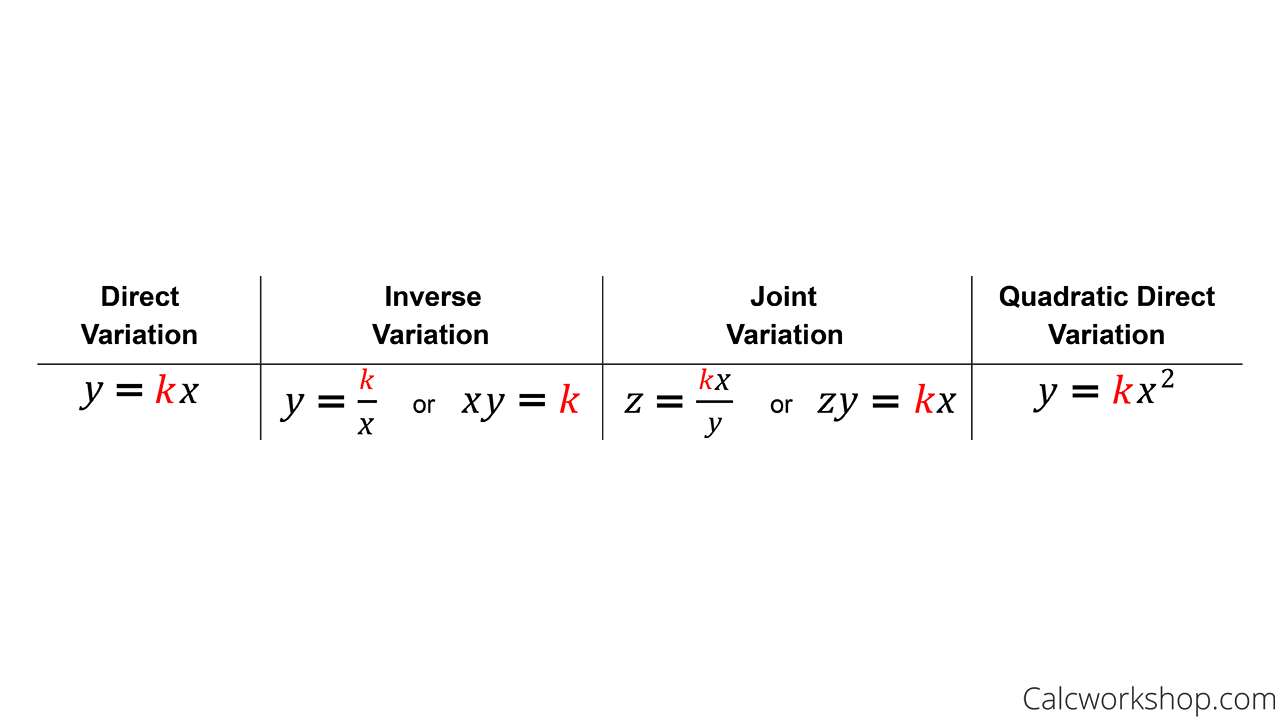 an example of direct variation