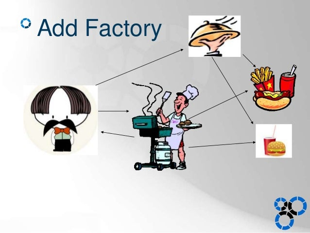 abstract factory pattern java example