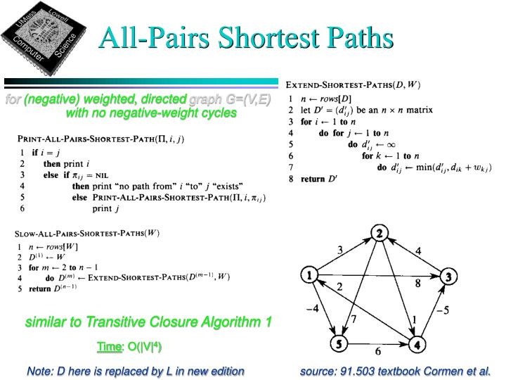 all pair shortest path algorithm with example