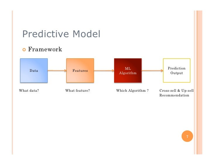 what is an example of a model