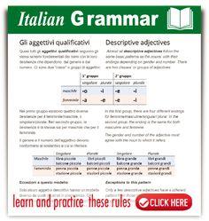 example object pronoun in italian