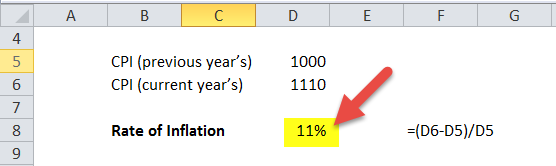 how to calculate dividend per share in india with example