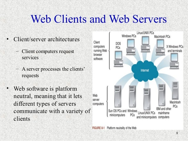 java web service client certificate authentication example