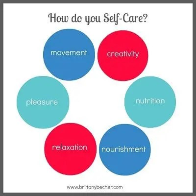 personal development plan example for care workers
