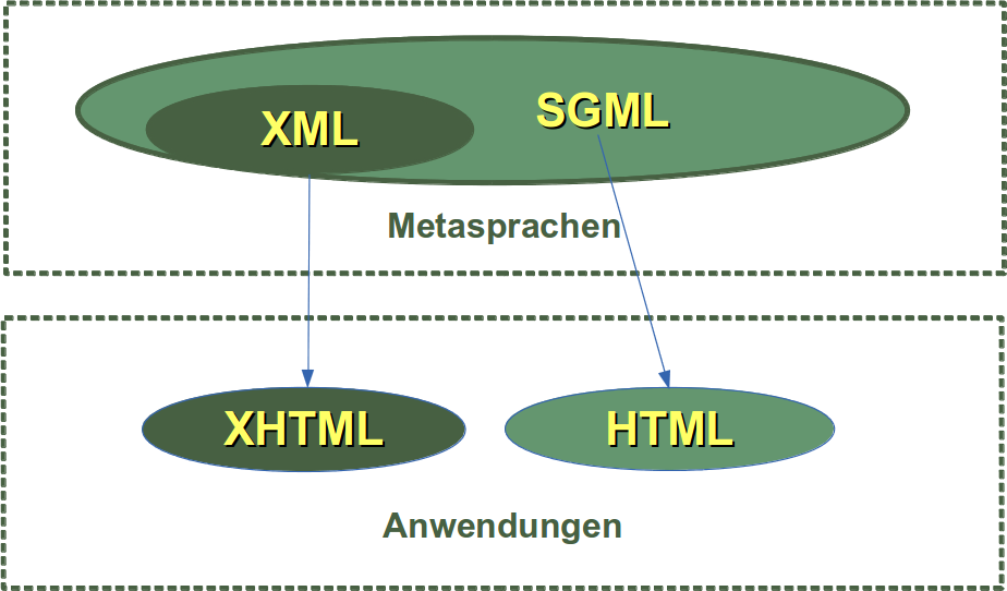 python xml sax xmlreader example