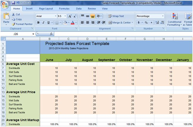 example of sales forecast for corporate venture