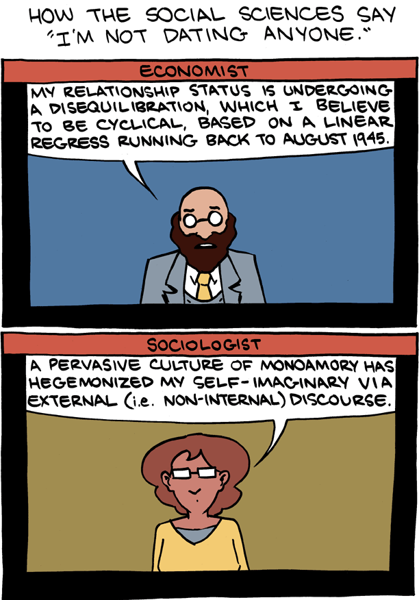 an example of sociological imagination
