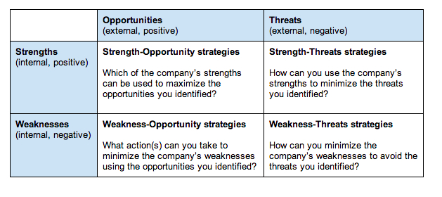 positive partnerships planning matrix example