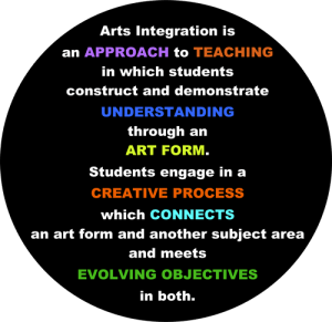 example of an arts integrated approach