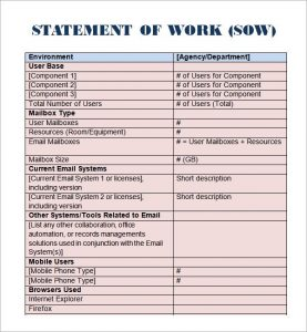 example of scope of work template