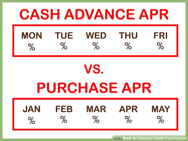 how to calculate cash conversion cycle example