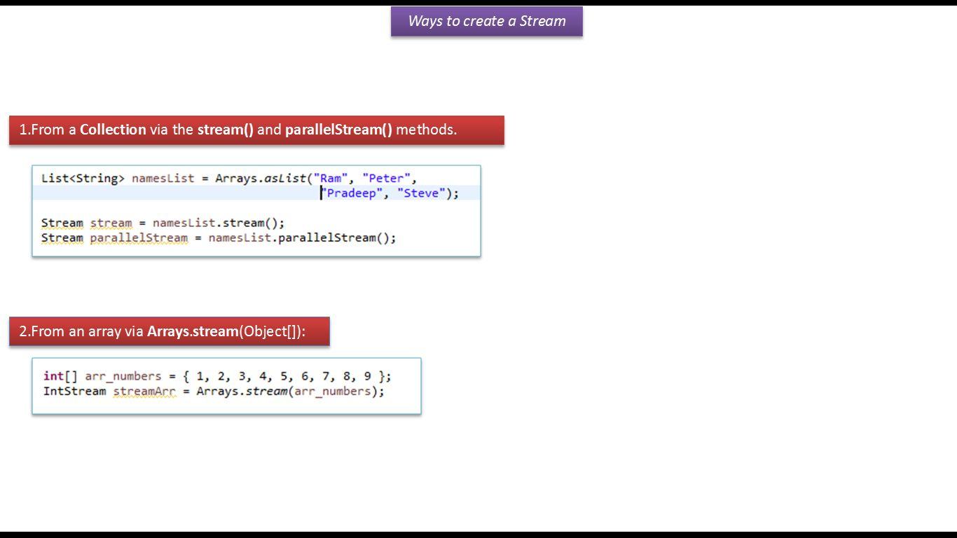java 8 stream hashmap example