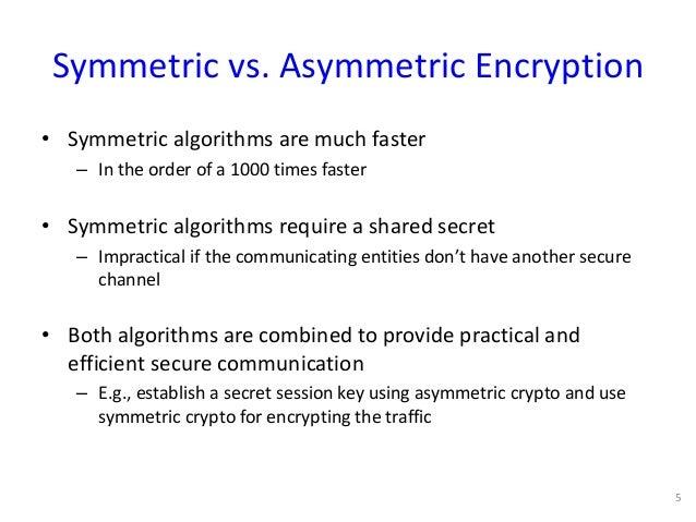 public key encryption algorithm example