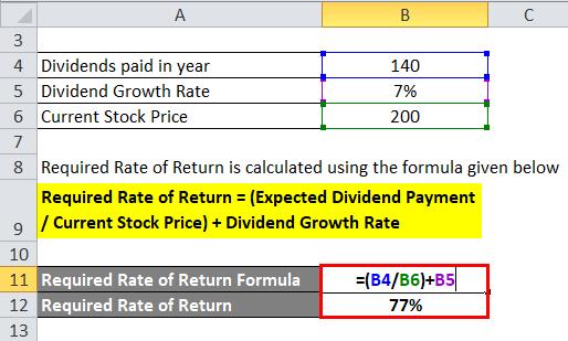 return on sales formula example