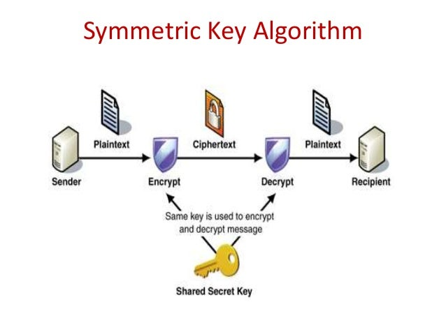 rsa algorithm example step by step