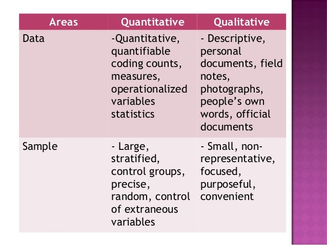 statistical treatment of data for descriptive research example