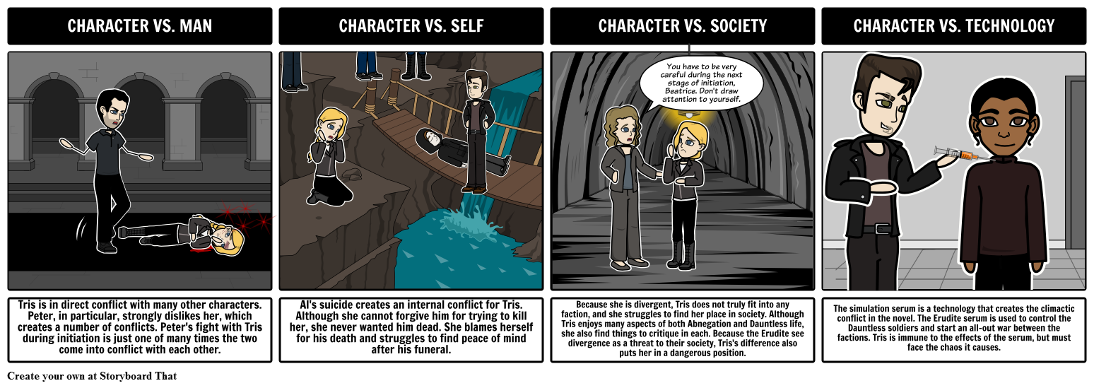 what is a example of character vs society
